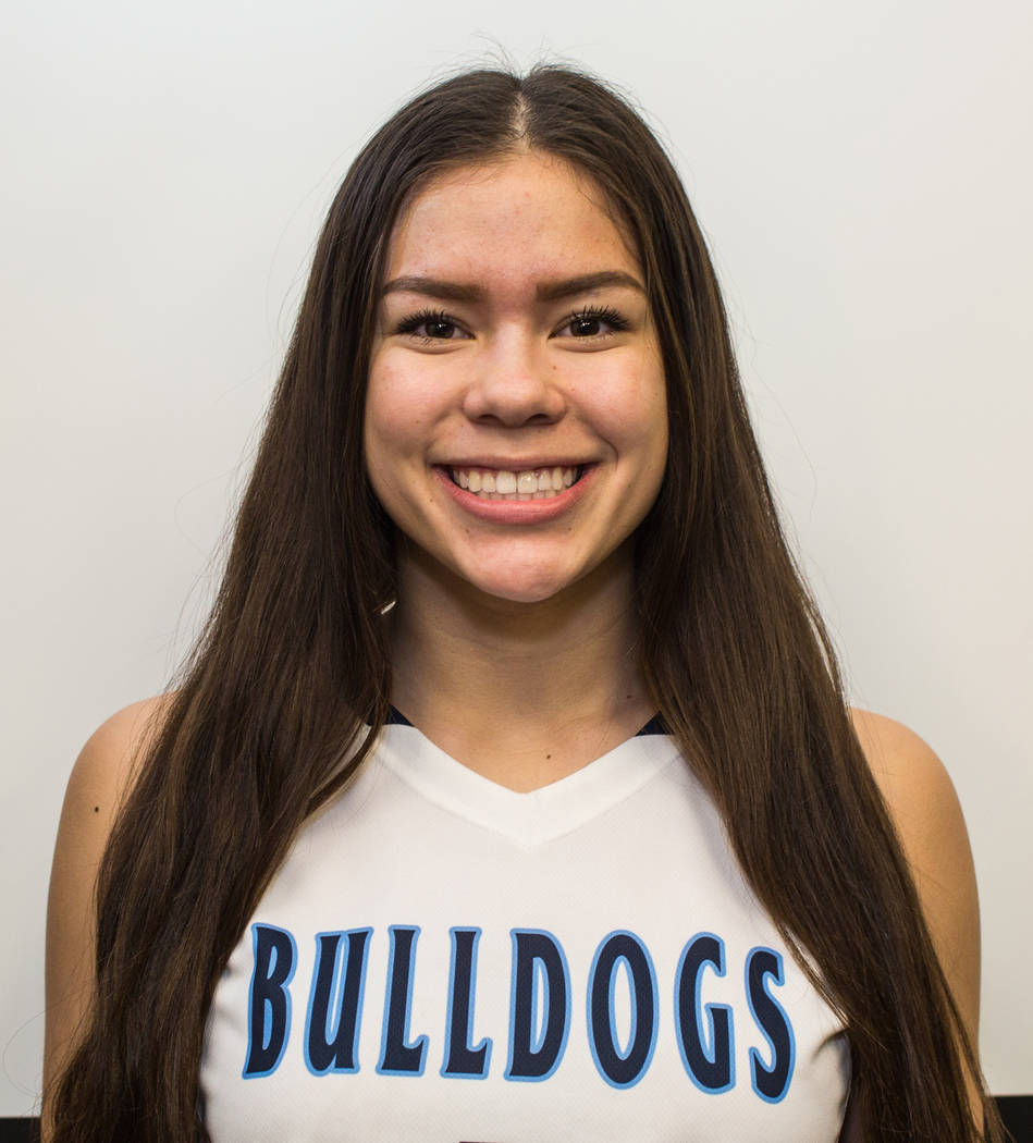 Melanie Isbell, Centennial (5-4, G): The sophomore was a first-team All-Northwest League selection. Isbell averaged 8 points, 4 rebounds, 4 assists and 3 steals per game.