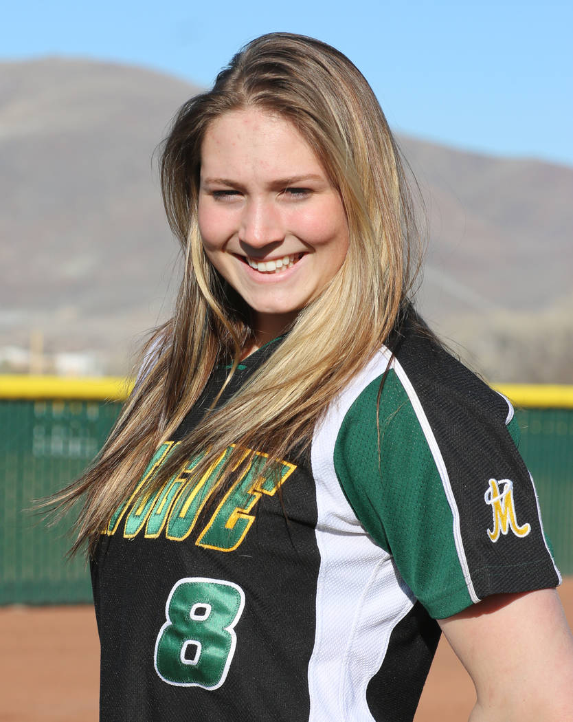 C Hailey Merlino, Bishop Manogue: The sophomore was a first-team Northern 4A All-Region pick and led the Miners in batting average (.573) and RBIs (66), while tying for second on the team in home  ...