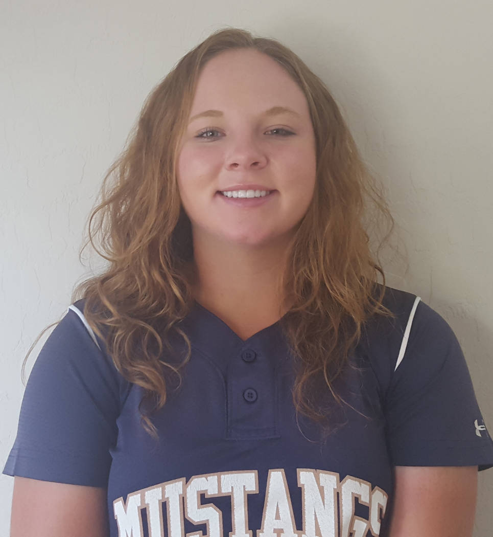 IF Alisha Schultz, Shadow Ridge: The junior posted a .579 batting average with eight doubles, four triples, three home runs and 35 RBIs. Schultz, who scored a team-high 50 runs, is committed to Co ...